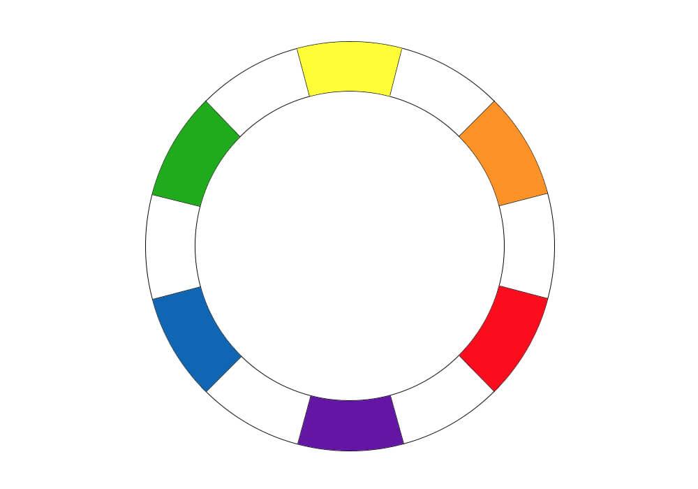 カラー・ホイールの原色と2次色